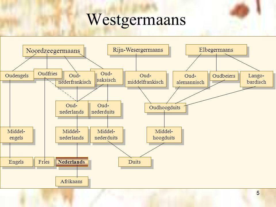 5 Westgermaans Rijn-Wesergermaans Elbegermaans Oudhoogduits Oud- middelfrankisch Oud- alemannisch Oudbeiers Lango- bardisch Middel- hoogduits Noordzee