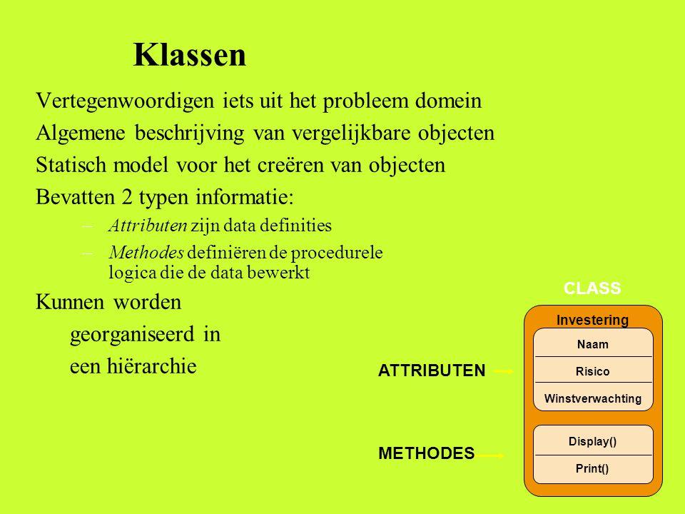 ATTRIBUTEN METHODES Naam Risico Winstverwachting Display() Print() CLASS Investering Klassen Vertegenwoordigen iets uit het probleem domein Algemene beschrijving van vergelijkbare objecten Statisch model voor het creëren van objecten Bevatten 2 typen informatie: –Attributen zijn data definities –Methodes definiëren de procedurele logica die de data bewerkt Kunnen worden georganiseerd in een hiërarchie