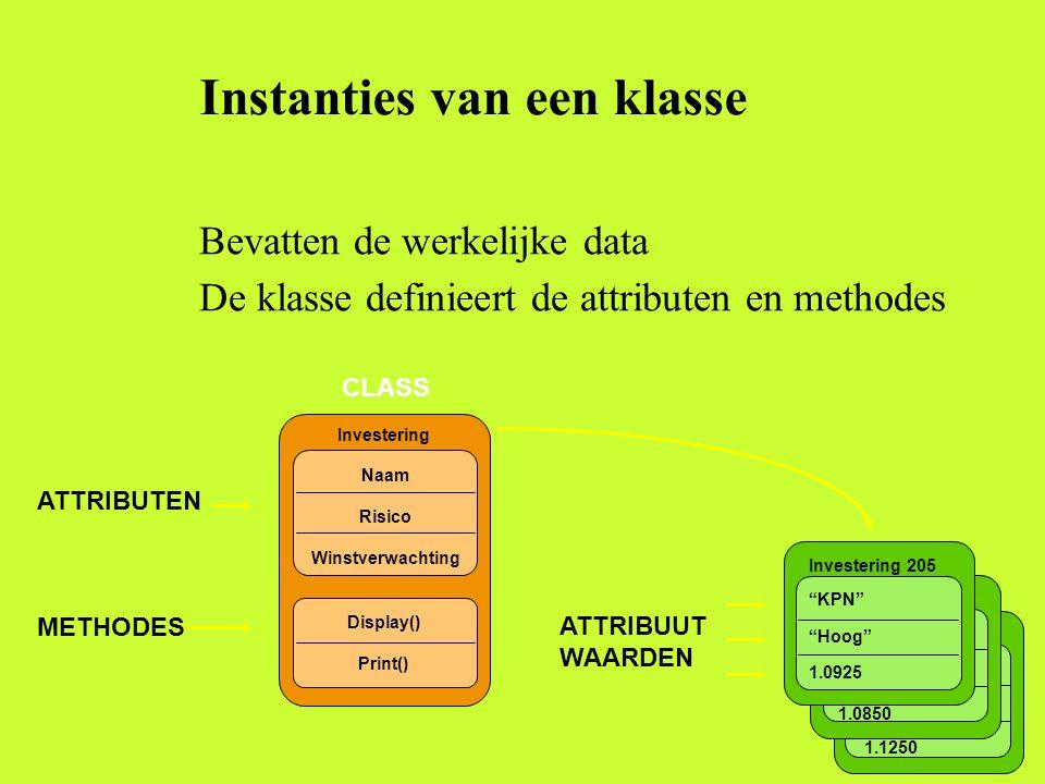 ATTRIBUTEN METHODES Naam Risico Winstverwachting Display() Print() CLASS Investering ATTRIBUUT WAARDEN 1.1250 1.0850 Instanties van een klasse Bevatte