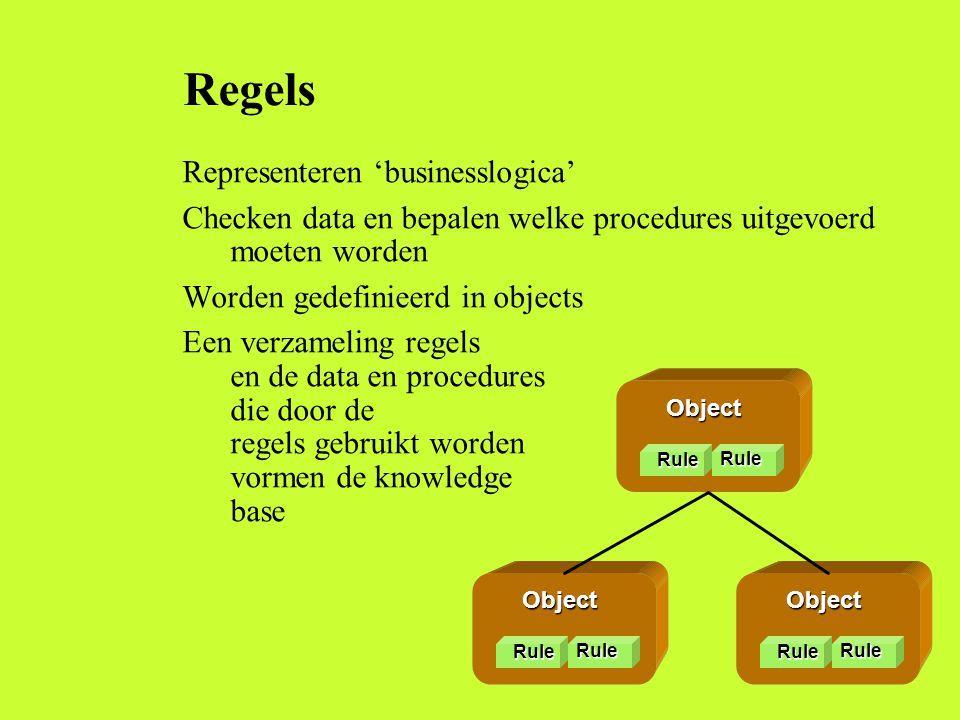 Regels Representeren 'businesslogica' Checken data en bepalen welke procedures uitgevoerd moeten worden Worden gedefinieerd in objects Een verzameling regels en de data en procedures die door de regels gebruikt worden vormen de knowledge base Object Rule Rule Object Rule Rule Object Rule Rule