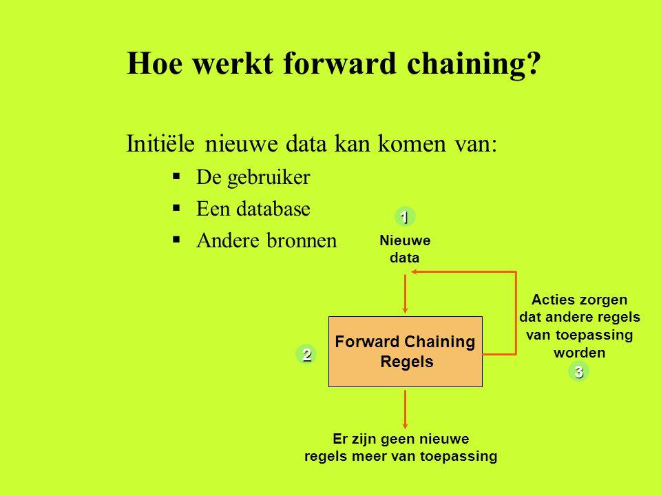Hoe werkt forward chaining? Initiële nieuwe data kan komen van:  De gebruiker  Een database  Andere bronnen Nieuwe data1 Forward Chaining Regels 2