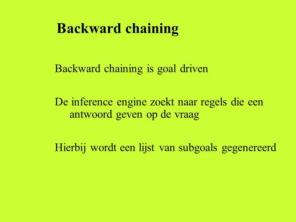Backward chaining Backward chaining is goal driven De inference engine zoekt naar regels die een antwoord geven op de vraag Hierbij wordt een lijst van subgoals gegenereerd