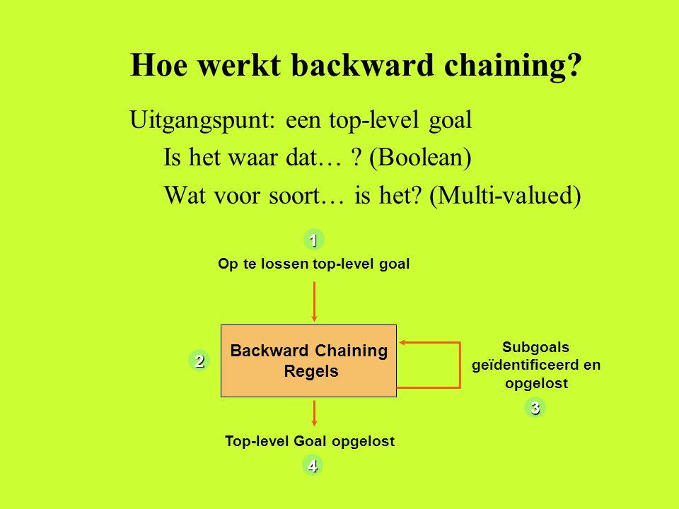 Hoe werkt backward chaining? Uitgangspunt: een top-level goal Is het waar dat… ? (Boolean) Wat voor soort… is het? (Multi-valued) Op te lossen top-lev