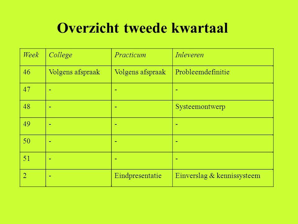 Overzicht tweede kwartaal WeekCollegePracticumInleveren 46Volgens afspraak Probleemdefinitie 47--- 48--Systeemontwerp 49--- 50--- 51--- 2-EindpresentatieEinverslag & kennissysteem