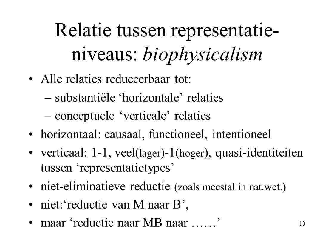 13 Relatie tussen representatie- niveaus: biophysicalism Alle relaties reduceerbaar tot: –substantiële 'horizontale' relaties –conceptuele 'verticale' relaties horizontaal: causaal, functioneel, intentioneel verticaal: 1-1, veel( lager )-1( hoger ), quasi-identiteiten tussen 'representatietypes' niet-eliminatieve reductie (zoals meestal in nat.wet.) niet:'reductie van M naar B', maar 'reductie naar MB naar ……'