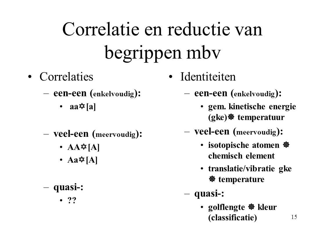 15 Correlatie en reductie van begrippen mbv Correlaties –een-een ( enkelvoudig ): aa  [a] –veel-een ( meervoudig ): AA  [A] Aa  [A] –quasi-: ?.