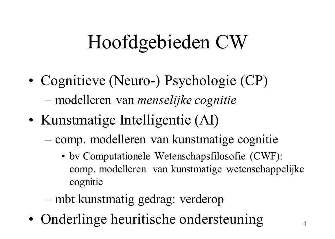 4 Hoofdgebieden CW Cognitieve (Neuro-) Psychologie (CP) –modelleren van menselijke cognitie Kunstmatige Intelligentie (AI) –comp.