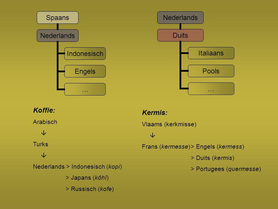 Spaans Nederlands Indonesisch Engels … Nederlands Duits Italiaans Pools … Koffie: Arabisch  Turks  Nederlands > Indonesisch (kopi) > Japans (kôhî) >