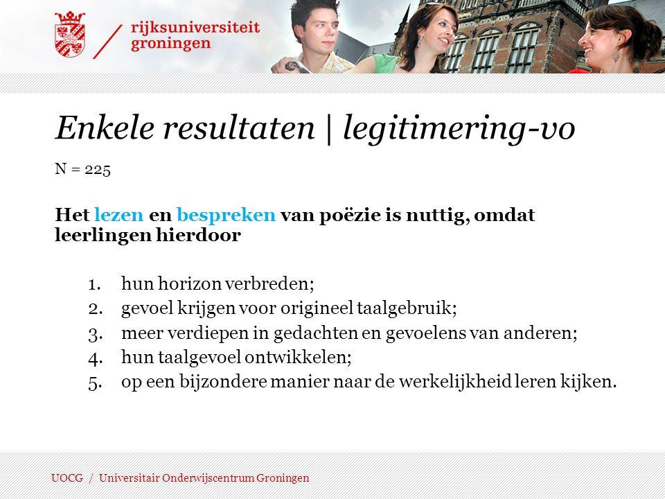 UOCG / Universitair Onderwijscentrum Groningen Het schrijven van poëzie is nuttig, omdat leerlingen hierdoor 1.leren spelen met taal; 2.hun gedachten en gevoelens onder woorden leren brengen; 3.hun verbeelding en fantasie ontwikkelen; 4.hun taalgevoel ontwikkelen.
