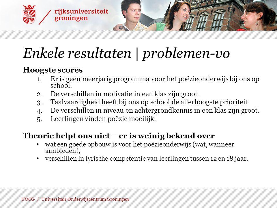 UOCG / Universitair Onderwijscentrum Groningen Gedichten uit methodes Vraag: In welke klas en op welk niveau zou je deze gedichten behandelen.