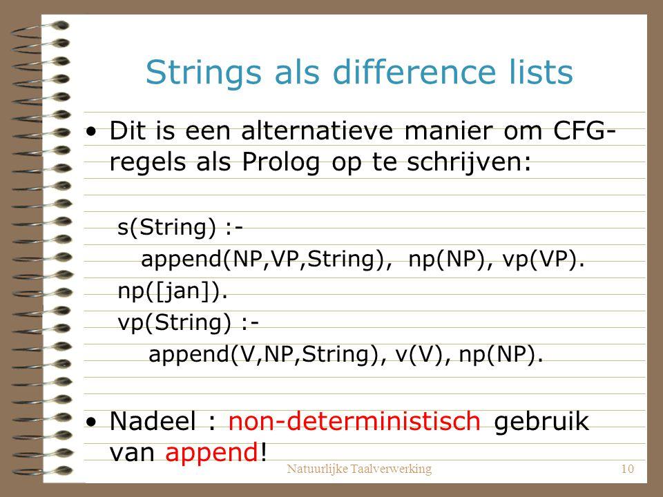 Natuurlijke Taalverwerking10 Strings als difference lists Dit is een alternatieve manier om CFG- regels als Prolog op te schrijven: s(String) :- appen