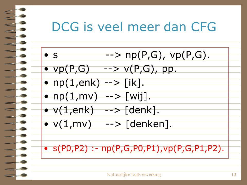 Natuurlijke Taalverwerking13 DCG is veel meer dan CFG s --> np(P,G), vp(P,G). vp(P,G) --> v(P,G), pp. np(1,enk) --> [ik]. np(1,mv) --> [wij]. v(1,enk)