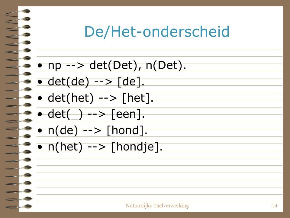 Natuurlijke Taalverwerking14 De/Het-onderscheid np --> det(Det), n(Det). det(de) --> [de]. det(het) --> [het]. det(_) --> [een]. n(de) --> [hond]. n(h