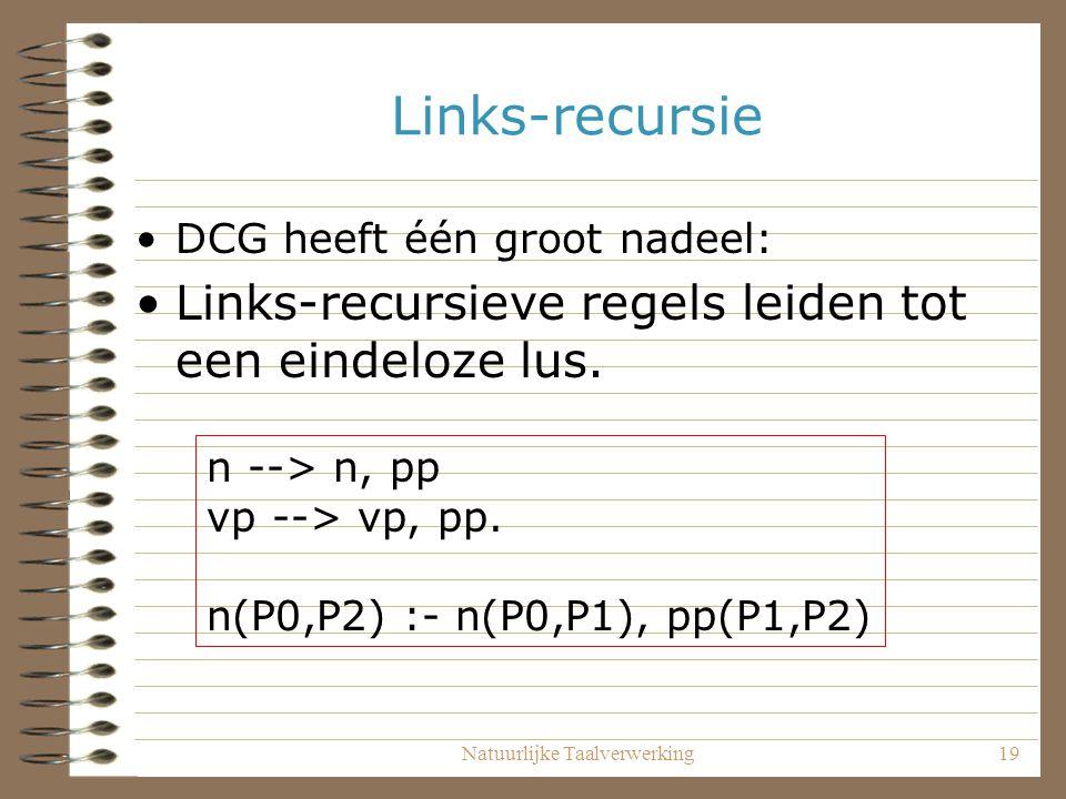 Natuurlijke Taalverwerking19 Links-recursie DCG heeft één groot nadeel: Links-recursieve regels leiden tot een eindeloze lus. n --> n, pp vp --> vp, p
