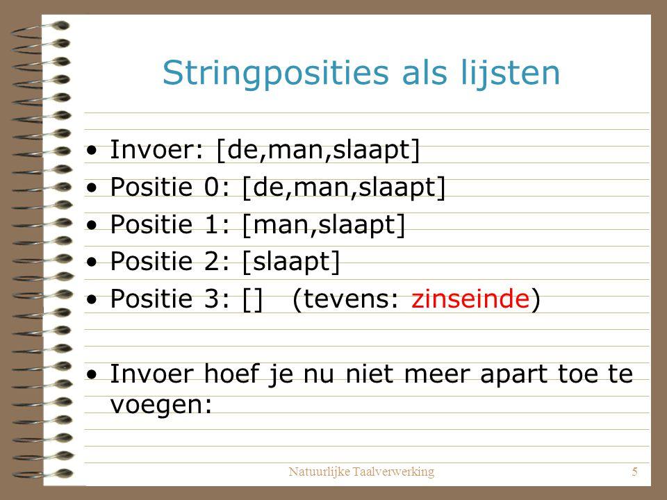 Natuurlijke Taalverwerking5 Stringposities als lijsten Invoer: [de,man,slaapt] Positie 0: [de,man,slaapt] Positie 1: [man,slaapt] Positie 2: [slaapt]