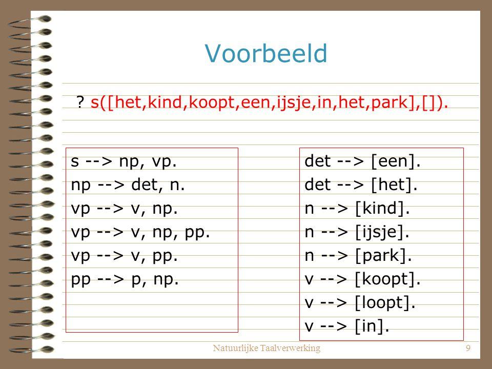 Natuurlijke Taalverwerking9 Voorbeeld s --> np, vp. np --> det, n. vp --> v, np. vp --> v, np, pp. vp --> v, pp. pp --> p, np. det --> [een]. det -->
