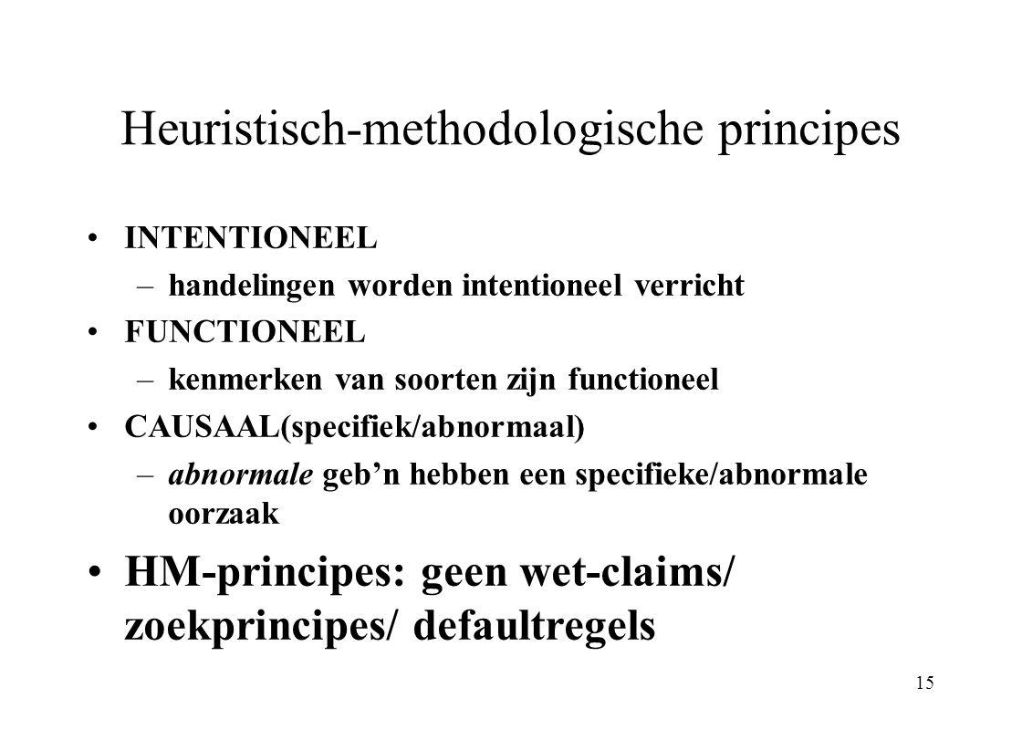 15 Heuristisch-methodologische principes INTENTIONEEL –handelingen worden intentioneel verricht FUNCTIONEEL –kenmerken van soorten zijn functioneel CA