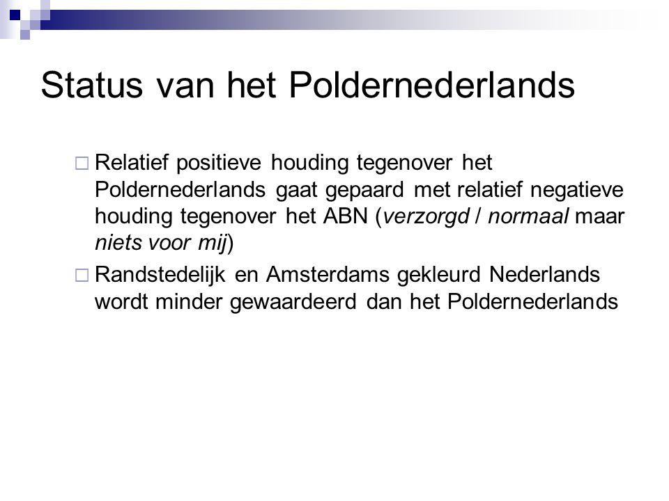 Status van het Poldernederlands  Relatief positieve houding tegenover het Poldernederlands gaat gepaard met relatief negatieve houding tegenover het