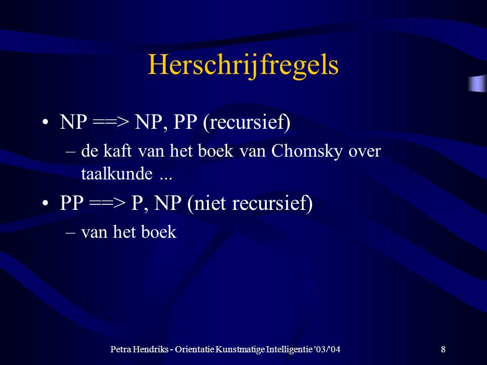 Petra Hendriks - Orientatie Kunstmatige Intelligentie 03/ 048 Herschrijfregels NP ==> NP, PP (recursief) –de kaft van het boek van Chomsky over taalkunde...