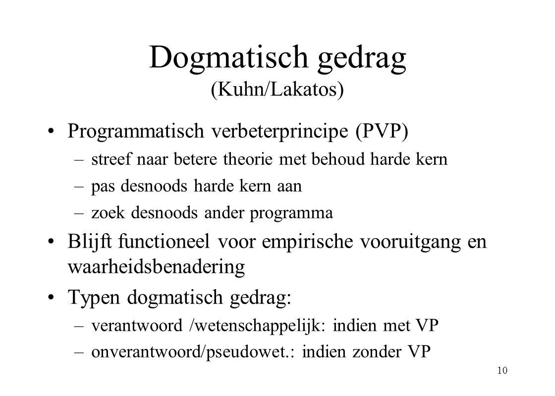 10 Dogmatisch gedrag (Kuhn/Lakatos) Programmatisch verbeterprincipe (PVP) –streef naar betere theorie met behoud harde kern –pas desnoods harde kern a