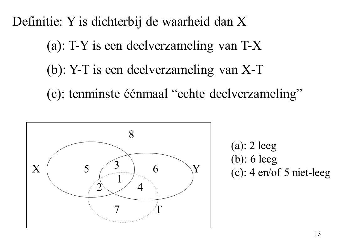 13 Definitie: Y is dichterbij de waarheid dan X (a): T-Y is een deelverzameling van T-X (b): Y-T is een deelverzameling van X-T (c): tenminste éénmaal