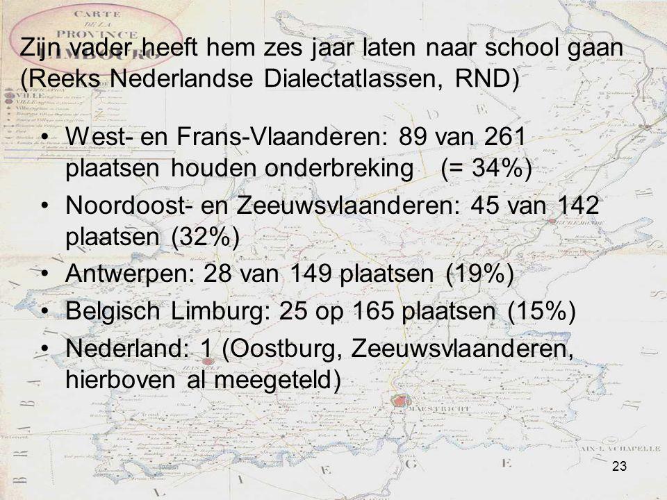 23 Zijn vader heeft hem zes jaar laten naar school gaan (Reeks Nederlandse Dialectatlassen, RND) West- en Frans-Vlaanderen: 89 van 261 plaatsen houden