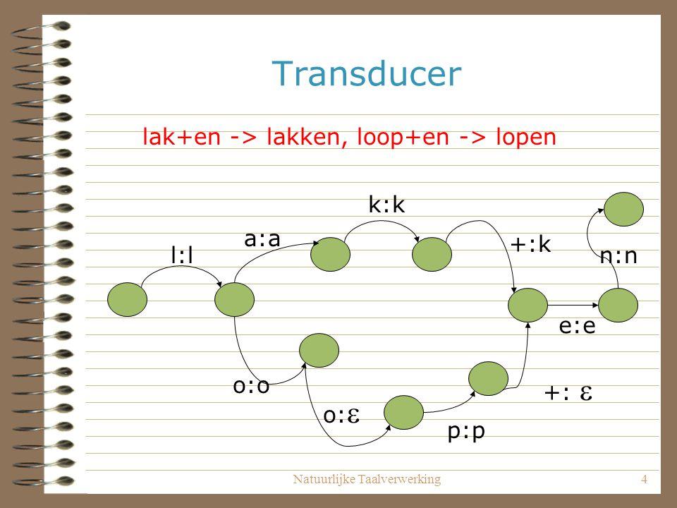 Natuurlijke Taalverwerking4 Transducer l:l a:a k:k o:o o:  p:p +:  +:k e:e n:n lak+en -> lakken, loop+en -> lopen
