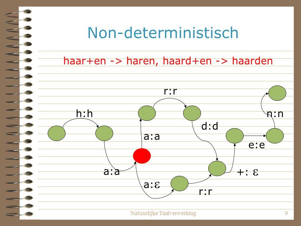 Natuurlijke Taalverwerking9 Non-deterministisch h:h a:a r:r a:a a:  r:r +:  d:d e:e n:n haar+en -> haren, haard+en -> haarden