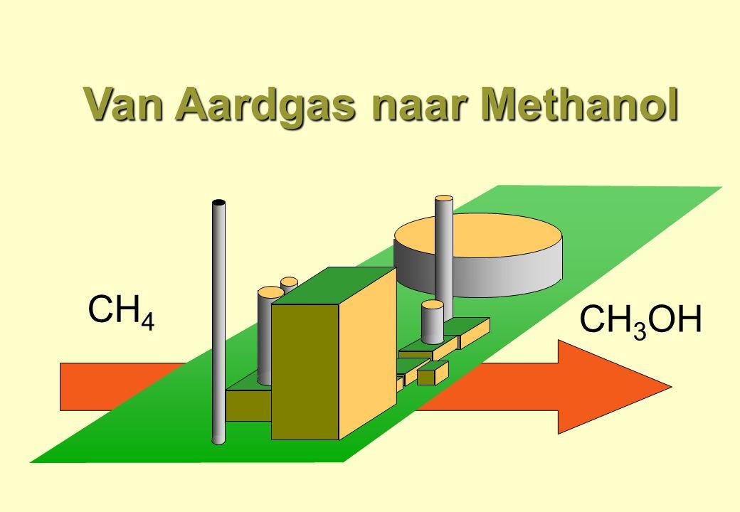 Van Aardgas naar Methanol CH 4 CH 3 OH