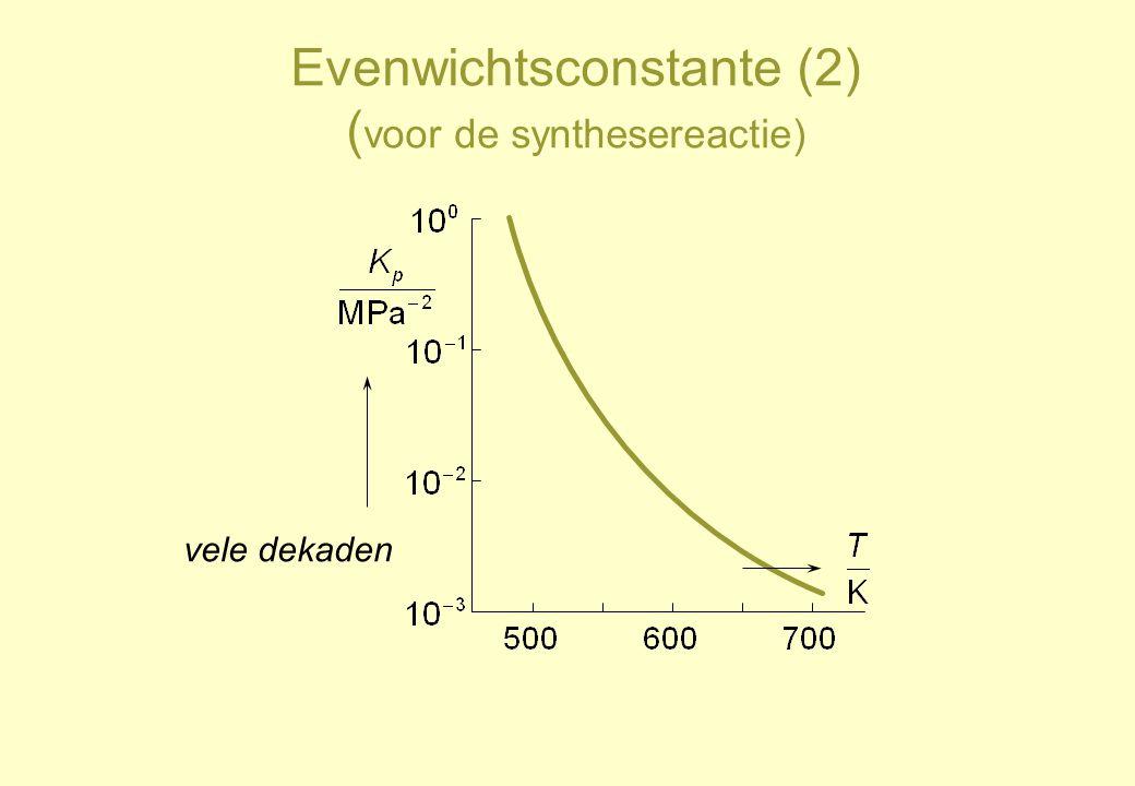 vele dekaden Evenwichtsconstante (2) ( voor de synthesereactie)