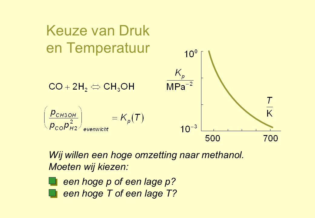 Keuze van Druk en Temperatuur Wij willen een hoge omzetting naar methanol. Moeten wij kiezen: een hoge p of een lage p? een hoge T of een lage T?
