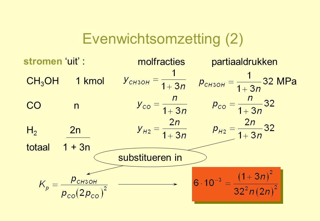 Evenwichtsomzetting (2) stromen 'uit' : CH 3 OH 1 kmol CO n H 2 2n 1 + 3ntotaal molfractiespartiaaldrukken substitueren in MPa