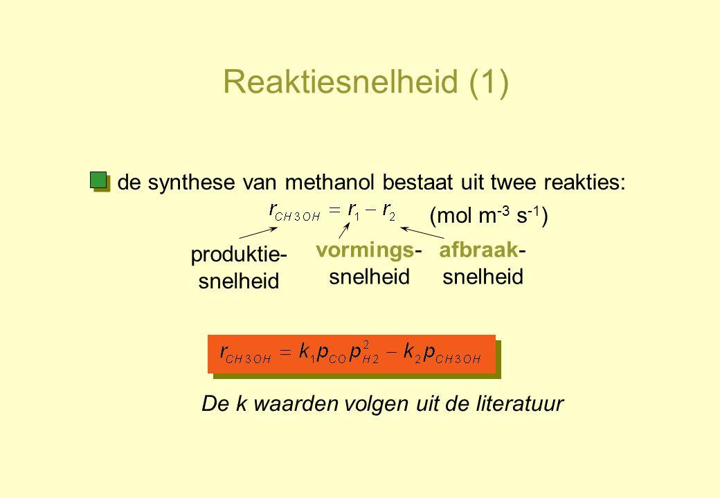 Reaktiesnelheid (1) produktie- snelheid vormings- snelheid afbraak- snelheid (mol m -3 s -1 ) De k waarden volgen uit de literatuur de synthese van me