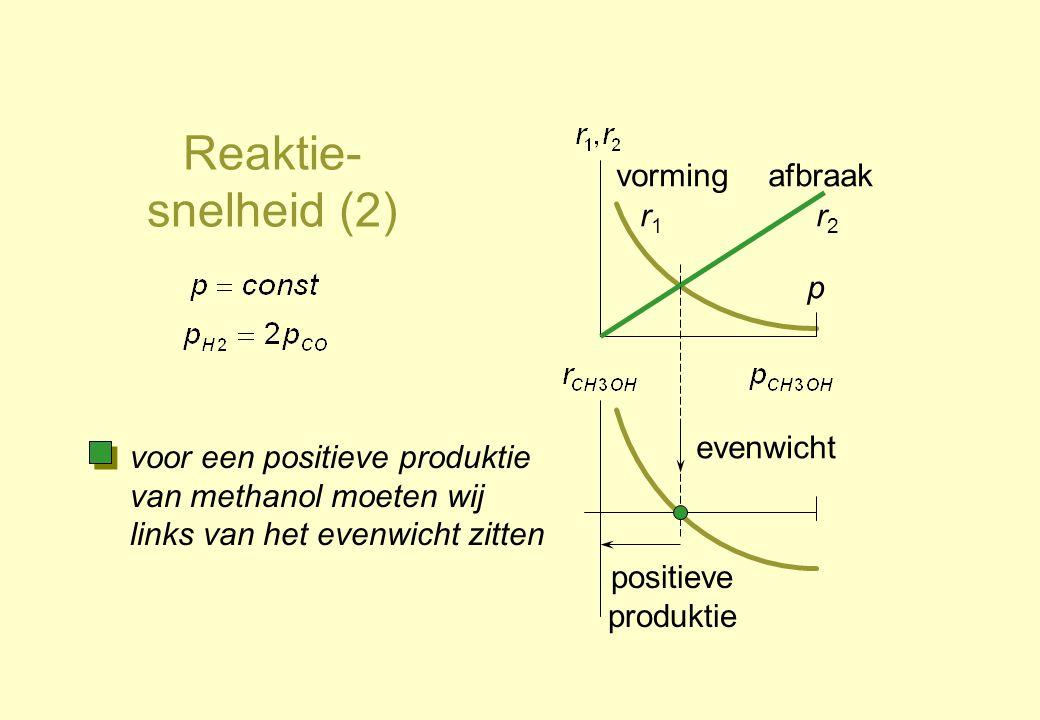Reaktie- snelheid (2) vorming r1r1 r2r2 afbraak p evenwicht positieve produktie voor een positieve produktie van methanol moeten wij links van het eve