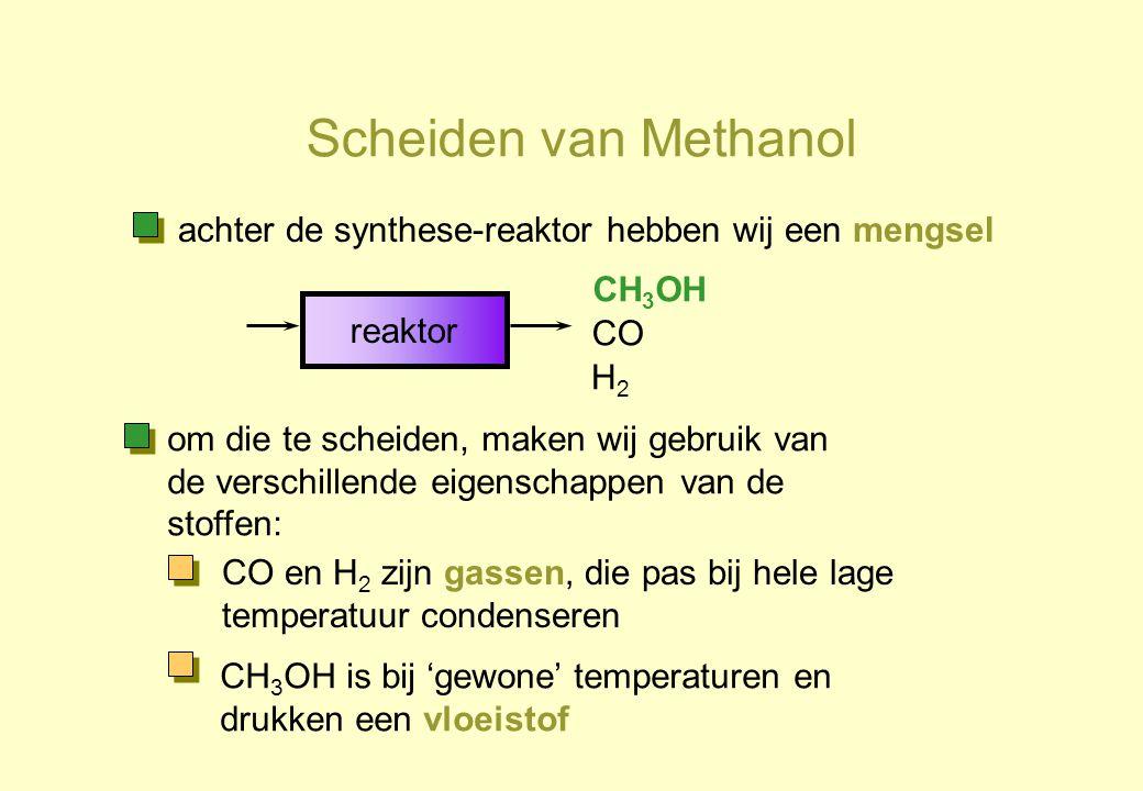 Scheiden van Methanol reaktor CH 3 OH CO H2H2 achter de synthese-reaktor hebben wij een mengsel om die te scheiden, maken wij gebruik van de verschill