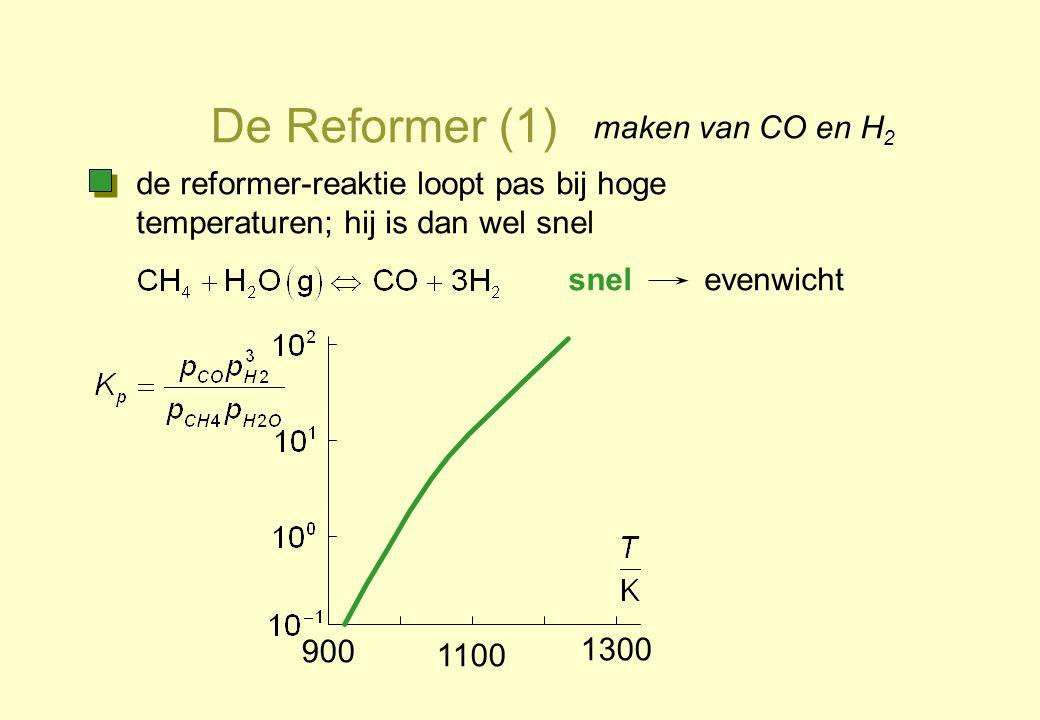 De Reformer (1) maken van CO en H 2 snel de reformer-reaktie loopt pas bij hoge temperaturen; hij is dan wel snel 900 1100 1300 evenwicht