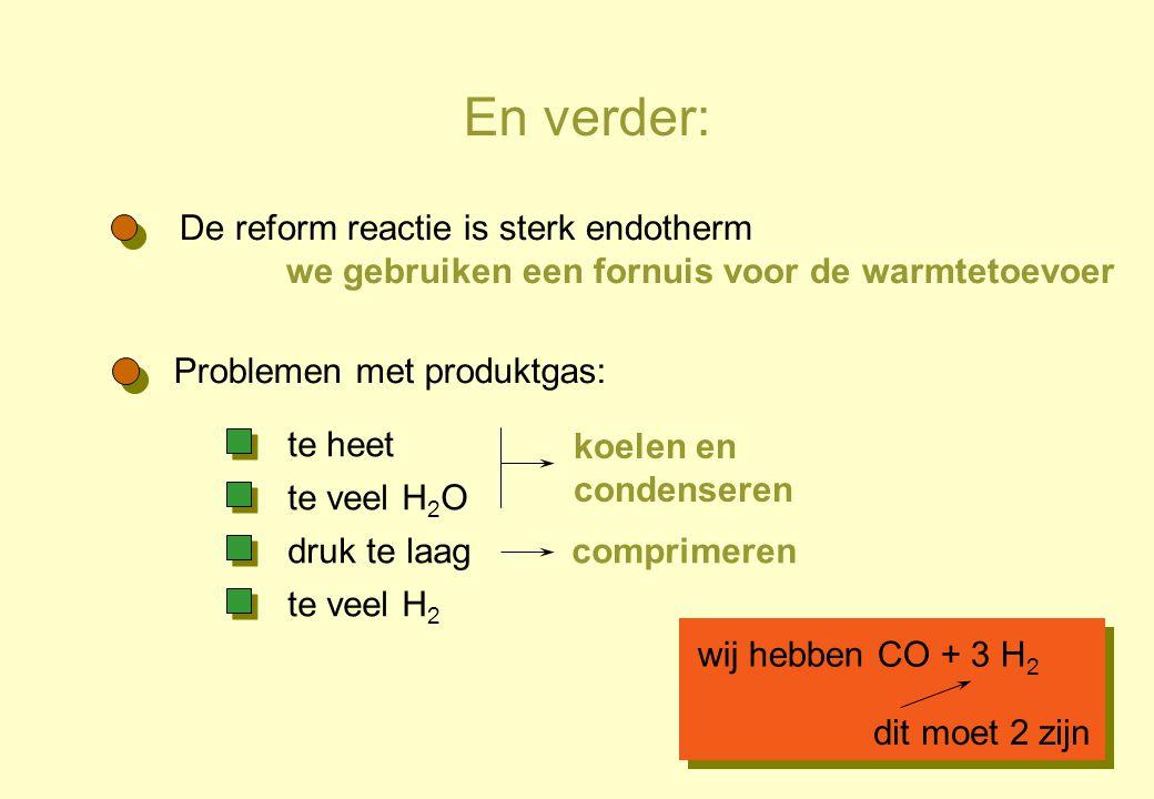 En verder: Problemen met produktgas: te heet te veel H 2 O druk te laag te veel H 2 koelen en condenseren comprimeren wij hebben CO + 3 H 2 dit moet 2