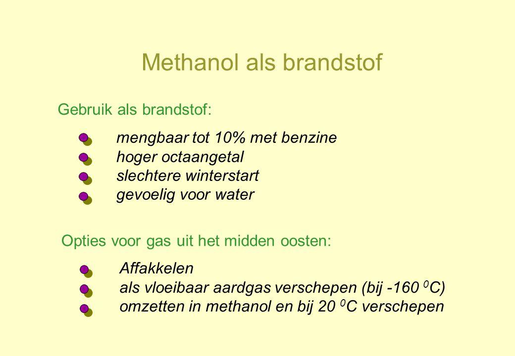 Methanol als brandstof Gebruik als brandstof: mengbaar tot 10% met benzine hoger octaangetal slechtere winterstart gevoelig voor water Opties voor gas