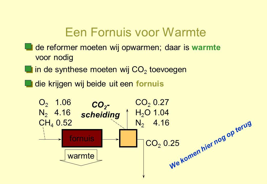 Een Fornuis voor Warmte fornuis warmte O 2 1.06 N 2 4.16 CH 4 0.52 CO 2 0.25 CO 2 0.27 H 2 O 1.04 N 2 4.16 CO 2 - scheiding de reformer moeten wij opw