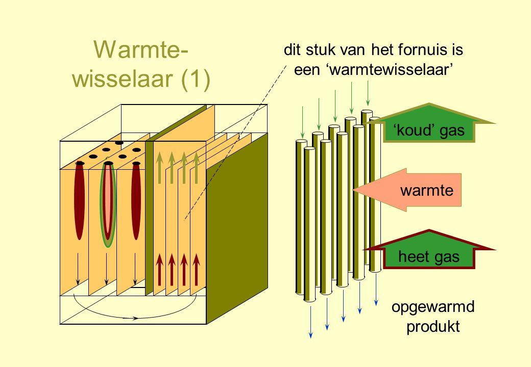 Warmte- wisselaar (1) heet gas 'koud' gas warmte opgewarmd produkt dit stuk van het fornuis is een 'warmtewisselaar'