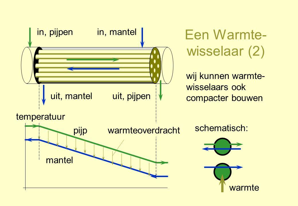 Een Warmte- wisselaar (2) in, pijpenin, mantel uit, manteluit, pijpen pijp mantel temperatuur warmteoverdracht wij kunnen warmte- wisselaars ook compa