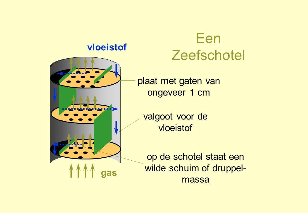 Een Zeefschotel gas vloeistof plaat met gaten van ongeveer 1 cm valgoot voor de vloeistof op de schotel staat een wilde schuim of druppel- massa