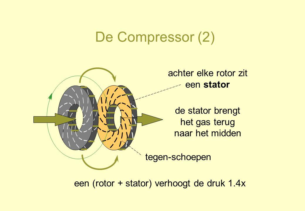 De Compressor (2) achter elke rotor zit een stator tegen-schoepen de stator brengt het gas terug naar het midden een (rotor + stator) verhoogt de druk