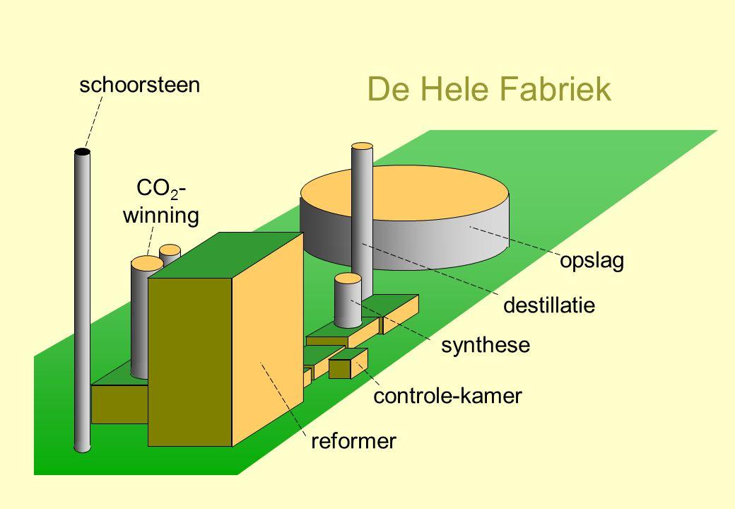 De Hele Fabriek schoorsteen CO 2 - winning reformer controle-kamer synthese destillatie opslag