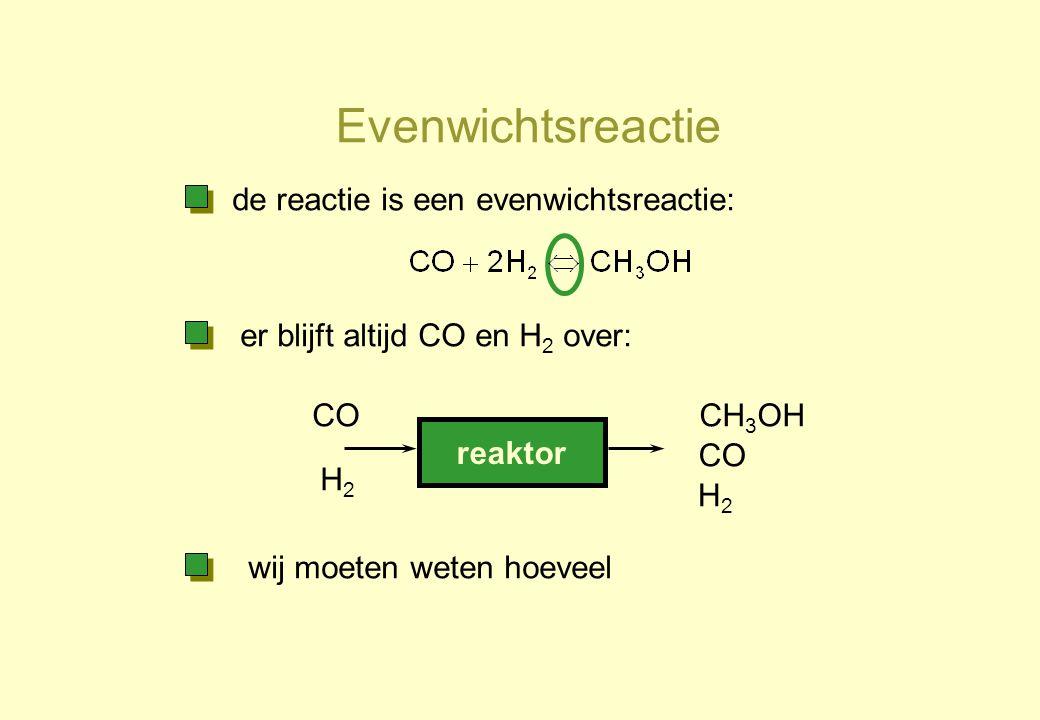 Evenwichtsreactie de reactie is een evenwichtsreactie: er blijft altijd CO en H 2 over: reaktor CO H2H2 CH 3 OH CO H2H2 wij moeten weten hoeveel