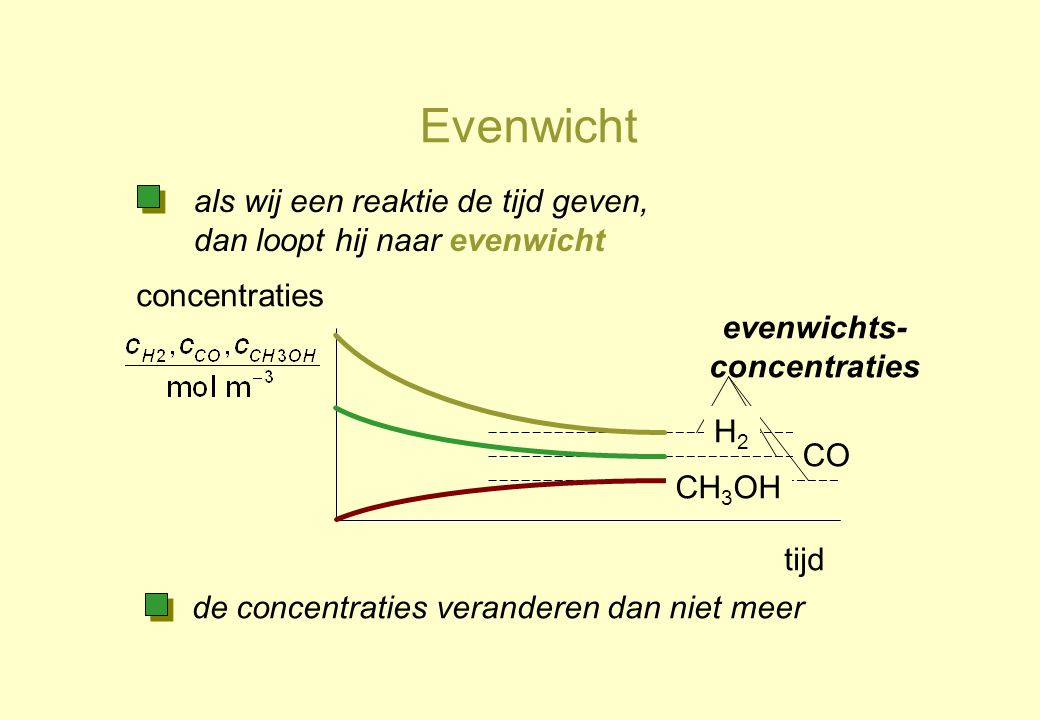 Evenwicht als wij een reaktie de tijd geven, dan loopt hij naar evenwicht tijd concentraties CH 3 OH CO evenwichts- concentraties H2H2 de concentratie