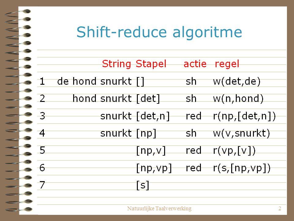 Natuurlijke Taalverwerking3 shift-reduce algoritme Stapel/Stack: hierop staan tussenresultaten.
