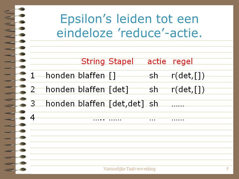 Natuurlijke Taalverwerking6 Epsilon's in bottom-up parsing det --> [] np --> det n np --> n het effect van epsilon's kan ook bereikt worden door extra regels toe te voegen: