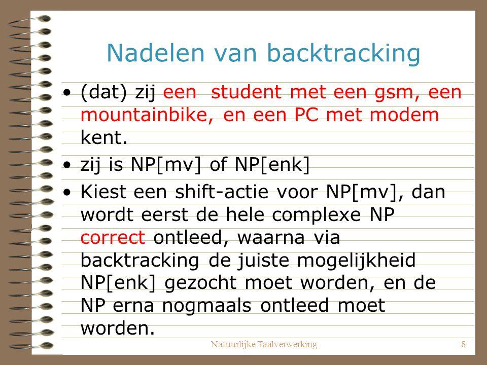 Natuurlijke Taalverwerking8 Nadelen van backtracking (dat) zij een student met een gsm, een mountainbike, en een PC met modem kent. zij is NP[mv] of N