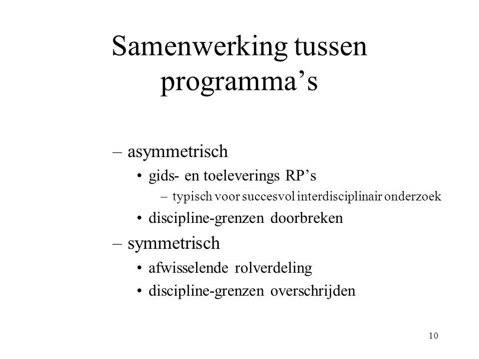 10 Samenwerking tussen programma's –asymmetrisch gids- en toeleverings RP's –typisch voor succesvol interdisciplinair onderzoek discipline-grenzen doo
